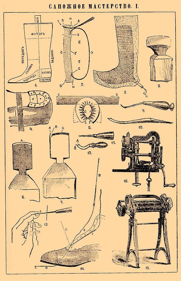 https://upload.wikimedia.org/wikipedia/commons/thumb/2/2e/Brockhaus_and_Efron_Encyclopedic_Dictionary_b56_380-1.jpg/600px-Brockhaus_and_Efron_Encyclopedic_Dictionary_b56_380-1.jpg