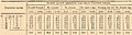 Brockhaus and Efron Jewish Encyclopedia e6 757-2.jpg