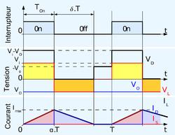 Image Result For Regulateur Tension V