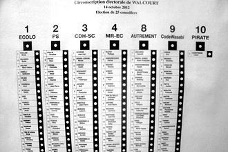Elections in Belgium - Ballot for communal election in 2012 in Walcourt.