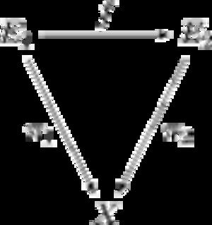 Vector bundle - Image: Bundle Morphism 02