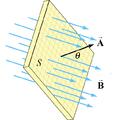 Campo magnetico através de uma superfície.png