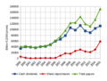 Cash dividends and share repurchases in the EU, 1989-2005 (english).png