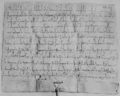 Charter of Alan of Galloway and John of Newbiggin.png