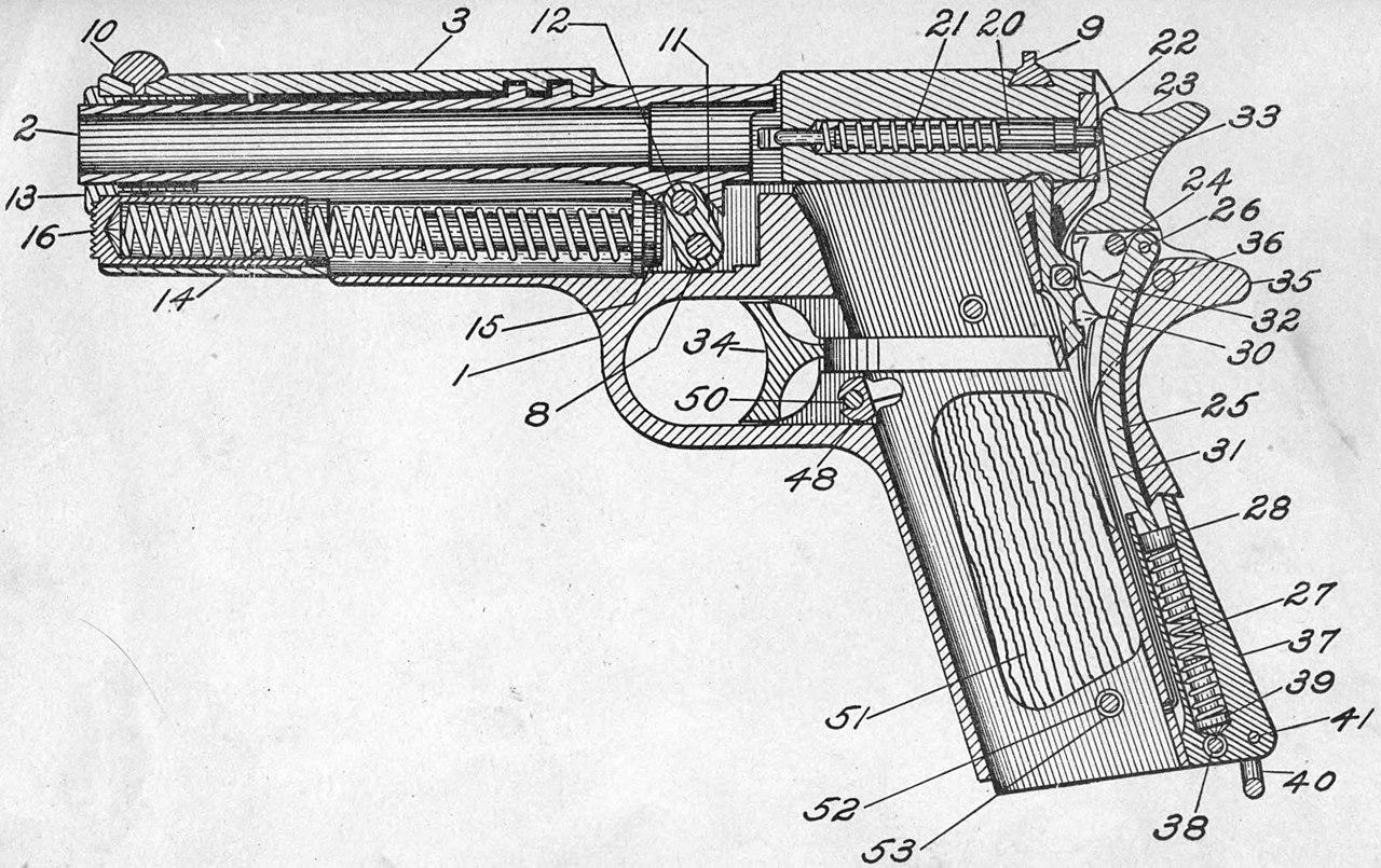 Combien de temps la culasse reste elle  bloquée  aprés la percussion  sur une arme auto ou semi auto? - Page 3 1280px-Colt_M1911_cross-section_diagram