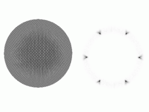 Natural convection - A fluid under Rayleigh-Bénard convection: the left picture represents the thermal field and the right picture its two-dimensional Fourier transform.