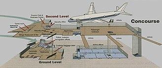 Wilkes-Barre/Scranton International Airport - Customs Location at AVP