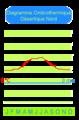 Diagramme désertique nord.png