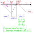 Diode à jonction P - N en polarisation directe - diagramme d'énergie potentielle des trous p - ter.png