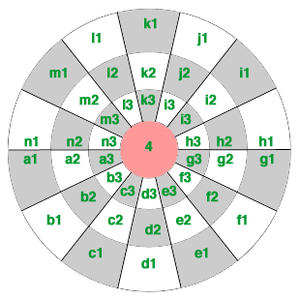 Diplomat chess - A diplomat chess board with coordinates