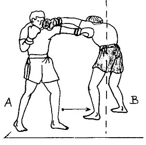 Overhand (boxing) - Image: Drop 5