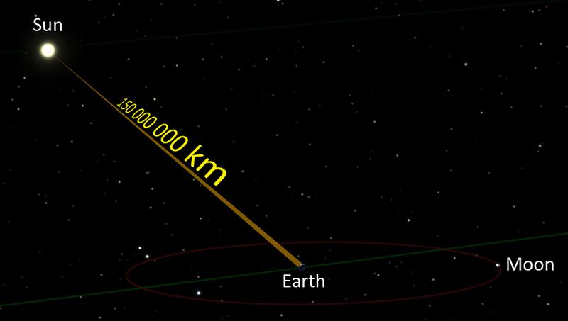 Earth to Sun - en.png