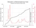 Editwachstum fossa02.png