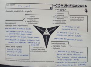 EduCoop 3.png