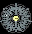 Electron shell 117 ununseptium.png