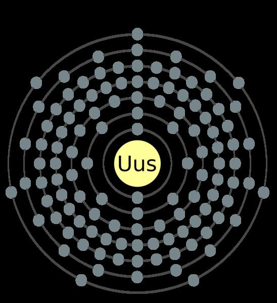 Файл:Electron shell 117 ununseptium.png