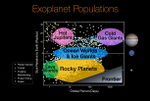 ExoplanetPopulations-20170616.png