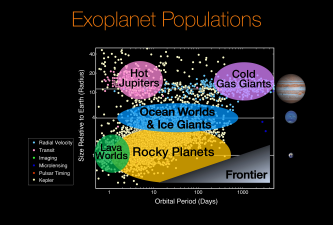 List of potentially habitable exoplanets  Wikipedia