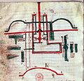 Gastraphetes, Copy M, Codex Parisinus inter supplementa Graeca 607 (fol. 47v).jpg