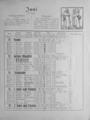 Harz-Berg-Kalender 1935 008.png