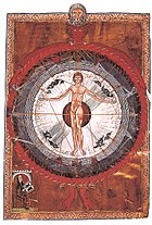 """Universal Man"", an illumination from a 13th-century copy of Hildegard von Bingen's [Liber Divinorum Operum] error: {{lang}}: text has italic markup (help) (""Book of Divine Works"", c. 1165)."
