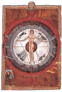 Resultado de imagen para Literatura religiosa antigua