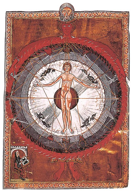 """Universal Man"" illumination from Hildegard's Liber Divinorum Operum, I.2. Lucca, MS 1942, early 13th-century copy. Hildegard von Bingen Liber Divinorum Operum.jpg"