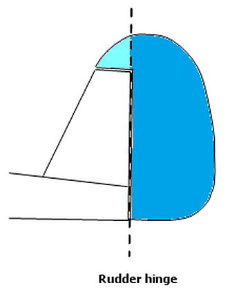 Balanced rudder - Schematic of a horn-balanced aircraft rudder; horn shaded paler blue