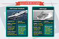 Infographic of HMS Queen Elizabeth MOD 45158204.jpg