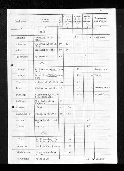 File:Kombiniertes Namensverzeichnis zu den Geburts-, Heirats- und Sterberegistern des Standesamtes Meißen (bei Minden), 1919 bis 1959, Teil 2 (L bis Z).djvu