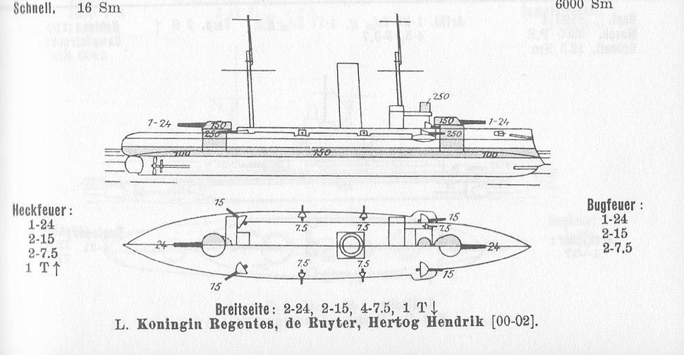 Koningin Regentes (1900) plan