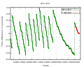 Leap second history.svg