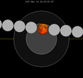 Lunar eclipse chart close-1997Mar24.png