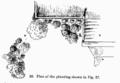 Manual of Gardening fig038.png