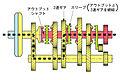 Manual transmission in 2nd-gear.jpg