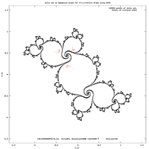 Complex quadratic polynomial - Dynamical plane with Julia set and critical orbit.