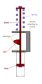 Motorcycle plunger suspension without damping oil.PNG