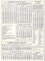 Northwestern Pacific 1939 timetable.pdf