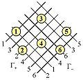 Oblique grid.jpg