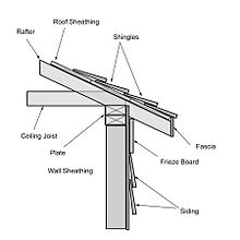Cornice - What is the definition of exterior ...