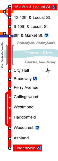 Patco Line.png