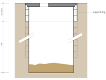Pit latrine - Wikipedia