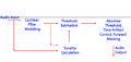 Psychoacoustic Model.jpg