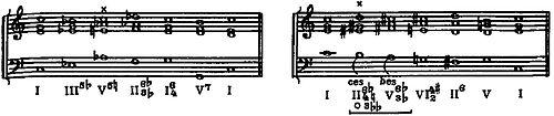 Schoenberg-example-022.jpg