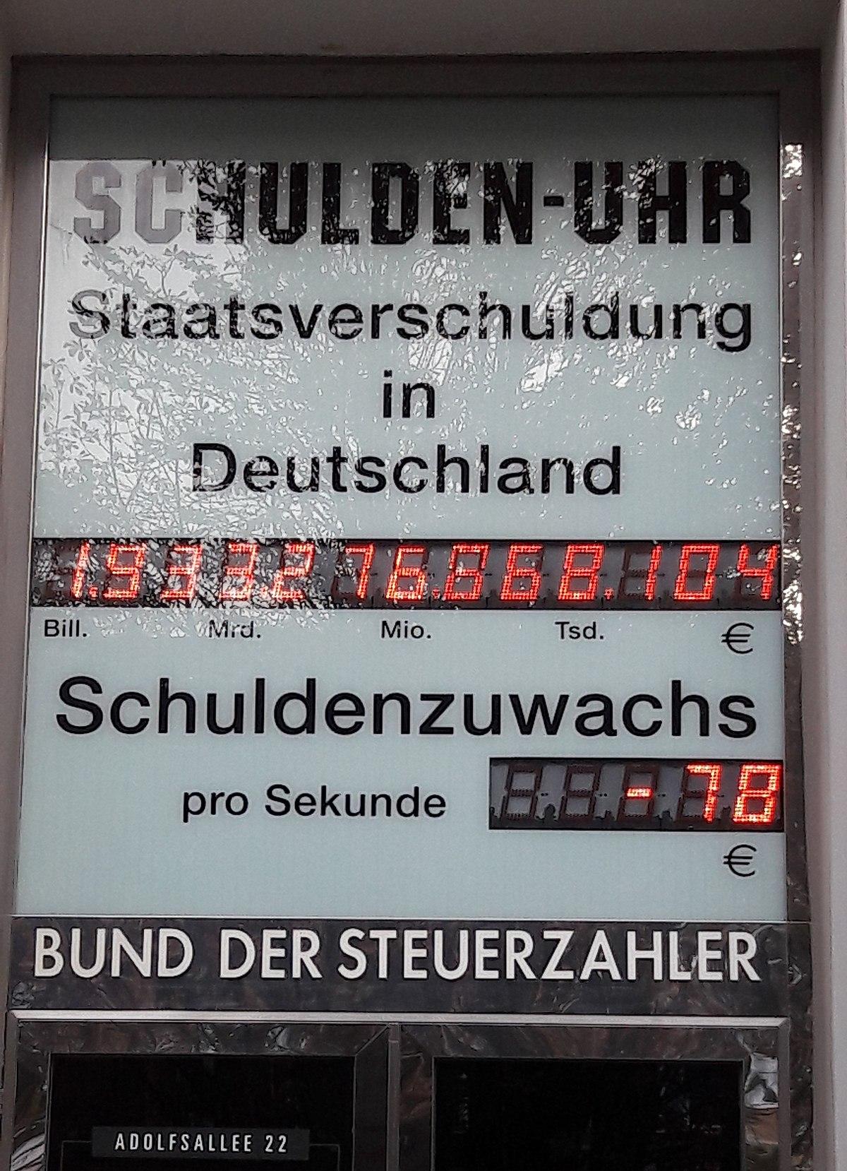 Bund Der Steuerzahler Hamburg