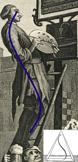 The Analysis of Beauty - The line of beauty denoted on Hogarth's Beer Street sign painter