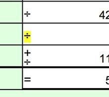 Divide Symbol Math Icon Stock Vector 785212450 - Shutterstock