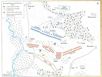 Battle of Kliszów - Initial phase of the battle