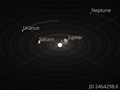 Solar system orrery outer planets.png