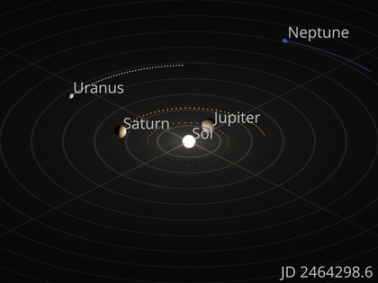 Orrery showing the motions of the outer four planets. The small spheres represent the position of each planet on every 100 Julian days, beginning 21 January 2023 (Jovian perihelion) and ending 2 December 2034 (Jovian perihelion). Solar system orrery outer planets.png